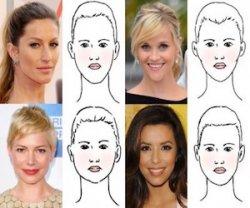 Как правильно подобрать прическу для вашей формы лица
